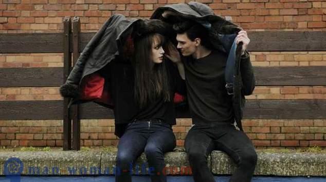 Online dating Portale im test
